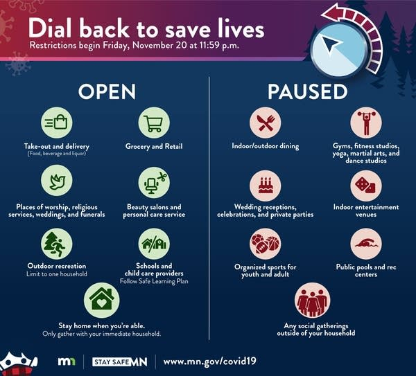 Dial back restrictions graphic.