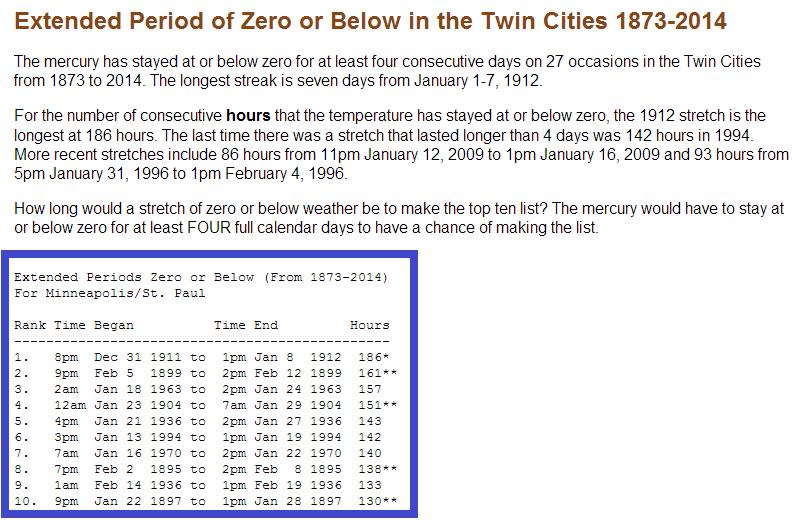 625 sub zero