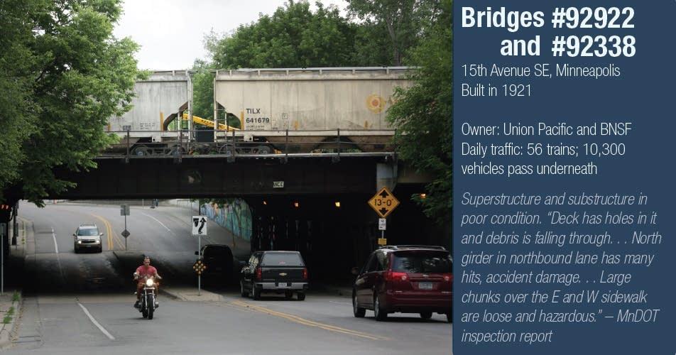 Bridges over 15th Avenue