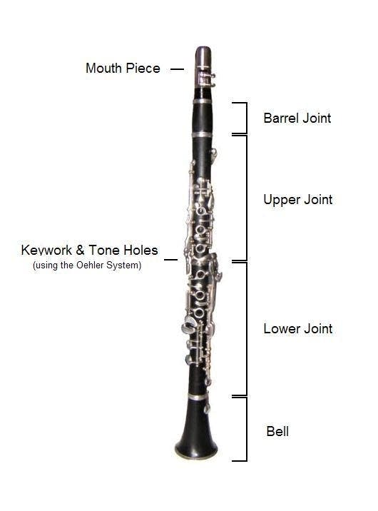 Construction of a clarinet