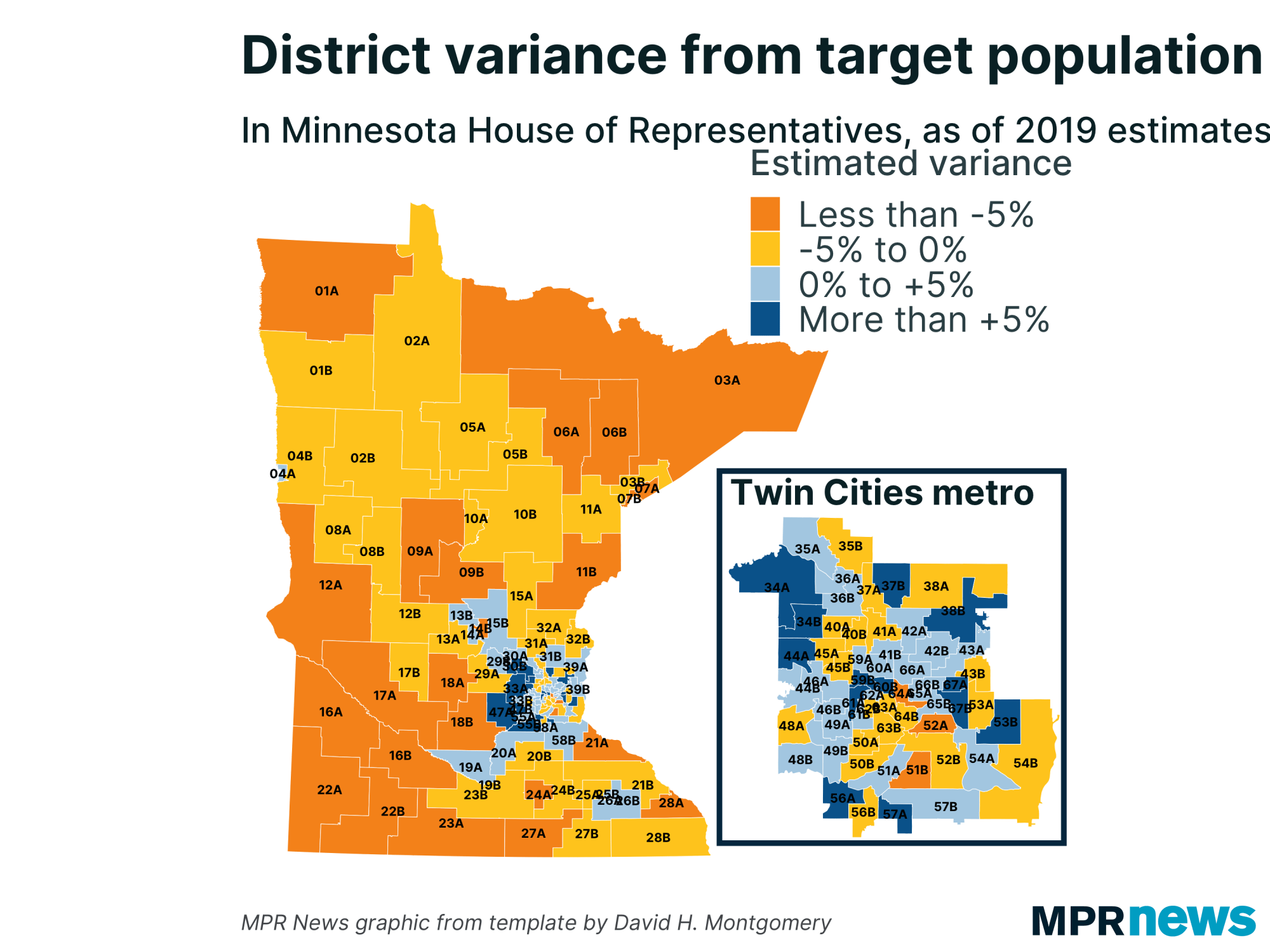 A graphic showing district variance.