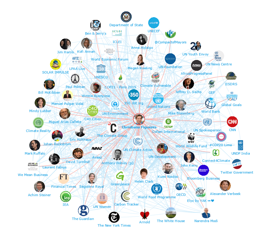 COP21 Network-Map-22