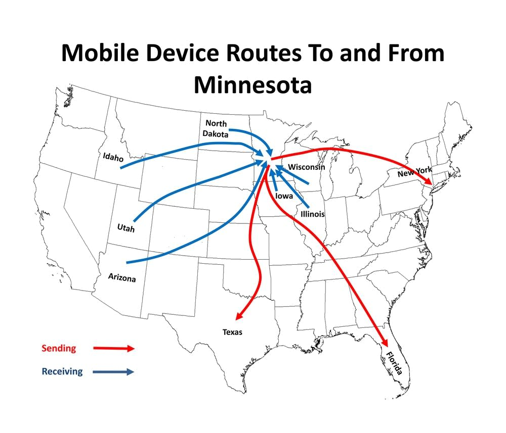 Alleged route of stolen devices