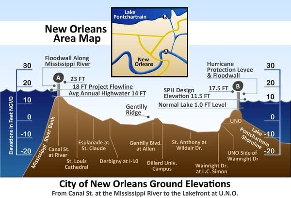 New_Orleans_Elevations