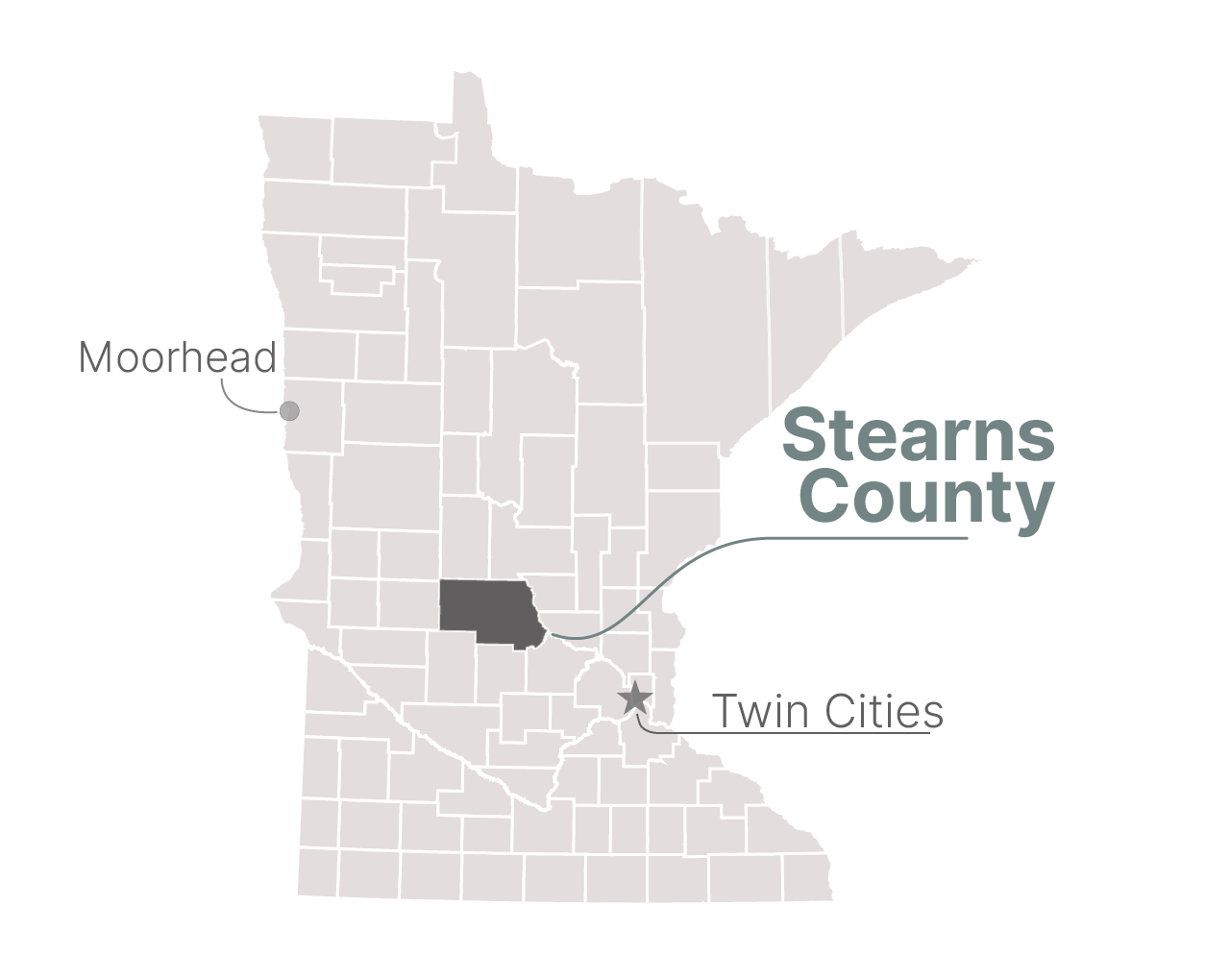Stearns County, in central Minnesota