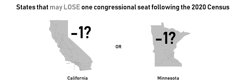 states MAY lose seats 2