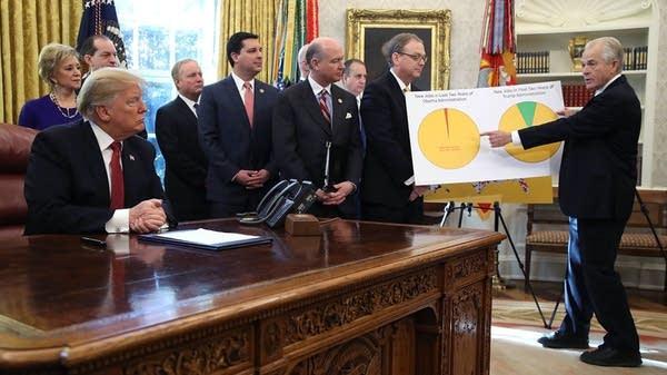 Peter Navarro presents charts showing job numbers to Trump.