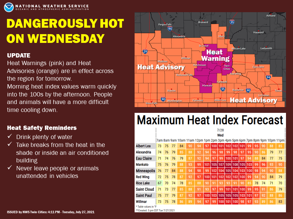 Extreme heat outlook