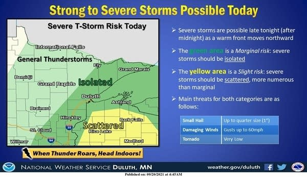 Forecast for northeast MInnesota
