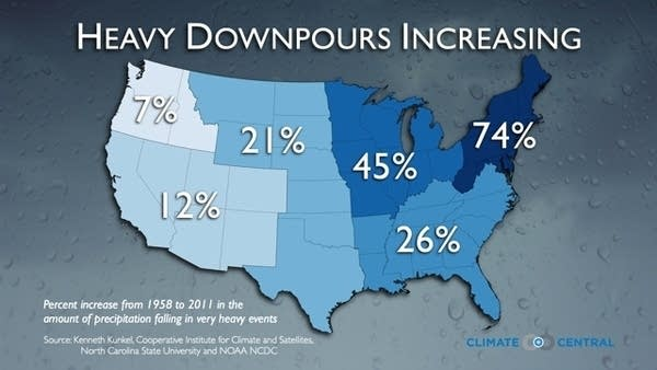 CC CC extreme rainfall increases in us