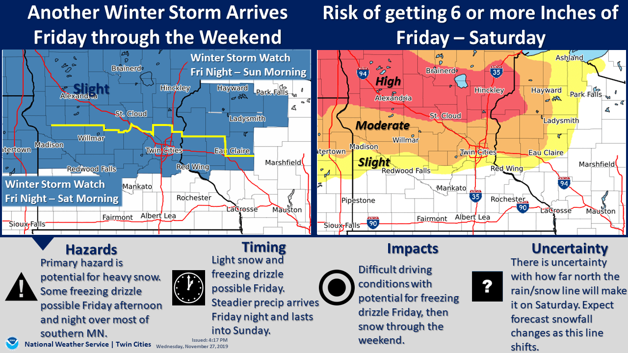 Storm potential this weekend