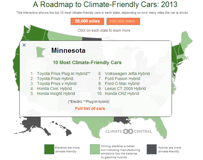 CC climate friendly cars