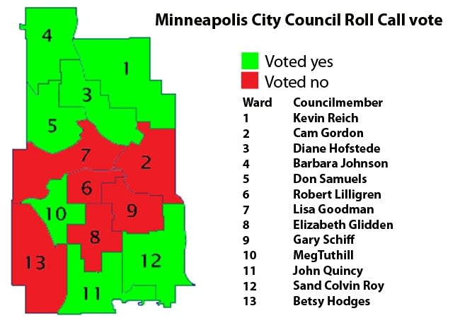 Minneapolis City Council roll call vote