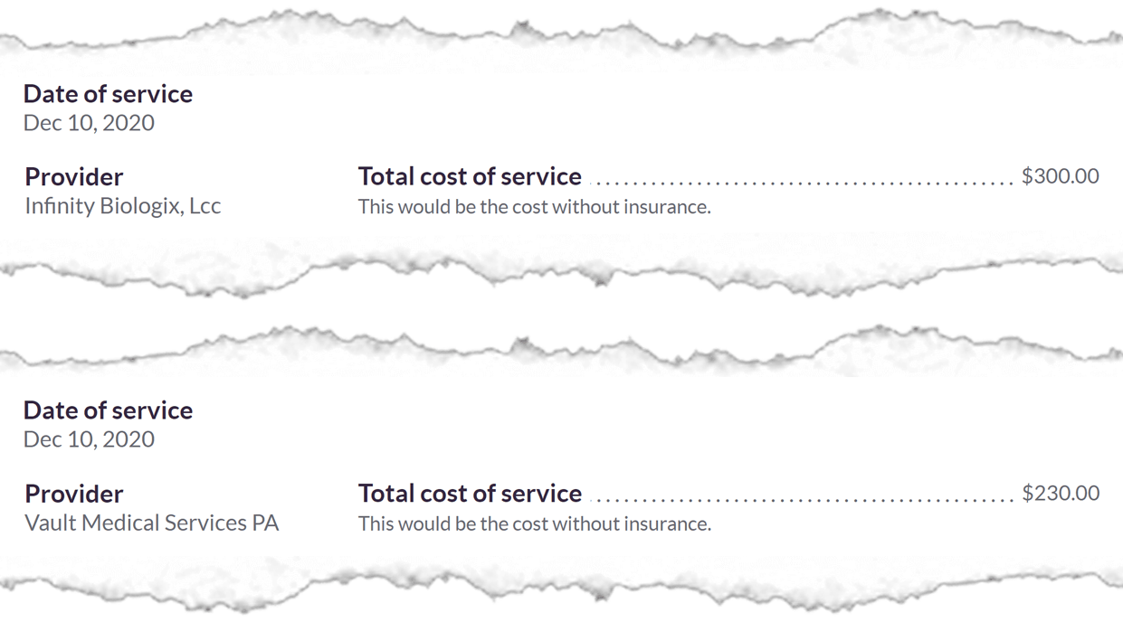 total cost of service