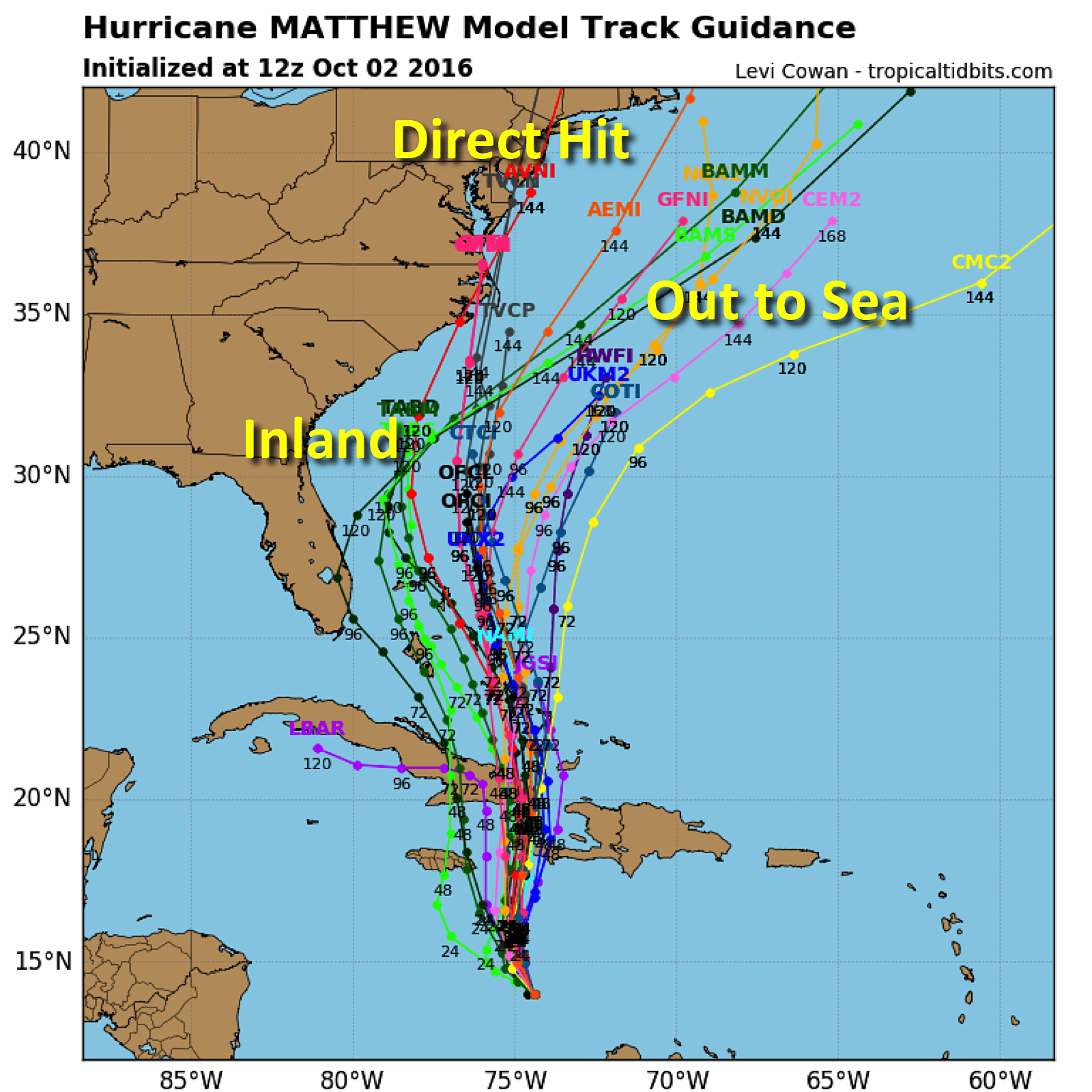 Hurricane Matthew spaghetti models