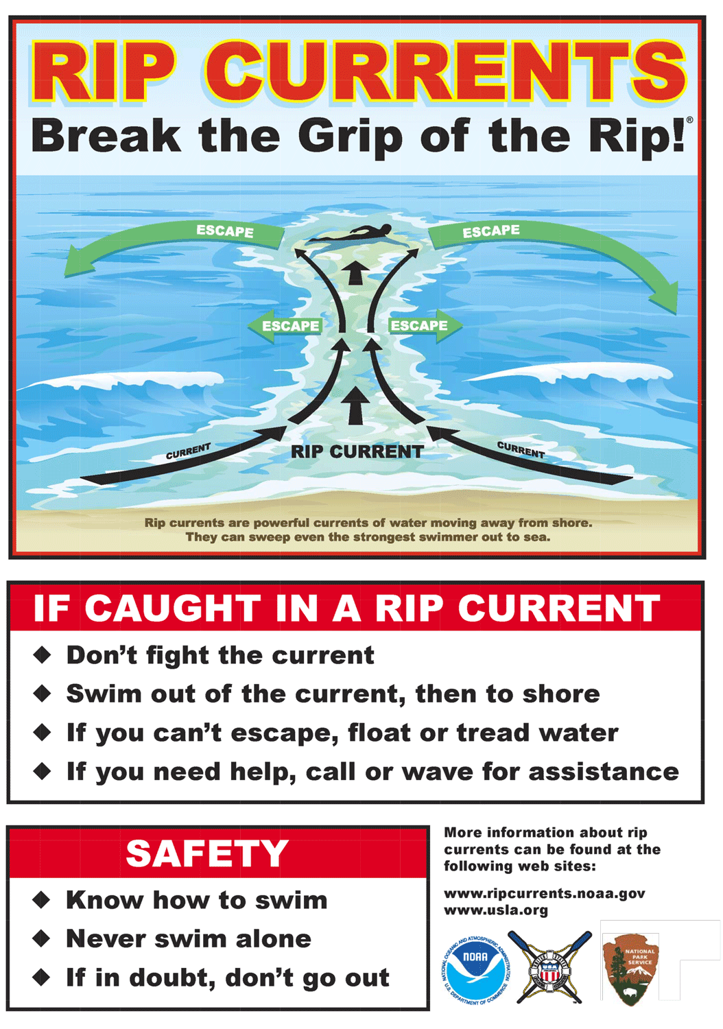 How to escape a rip current, also known as a rip tide.