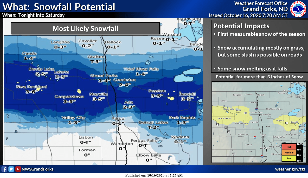Forecast snowfall totals for Saturday