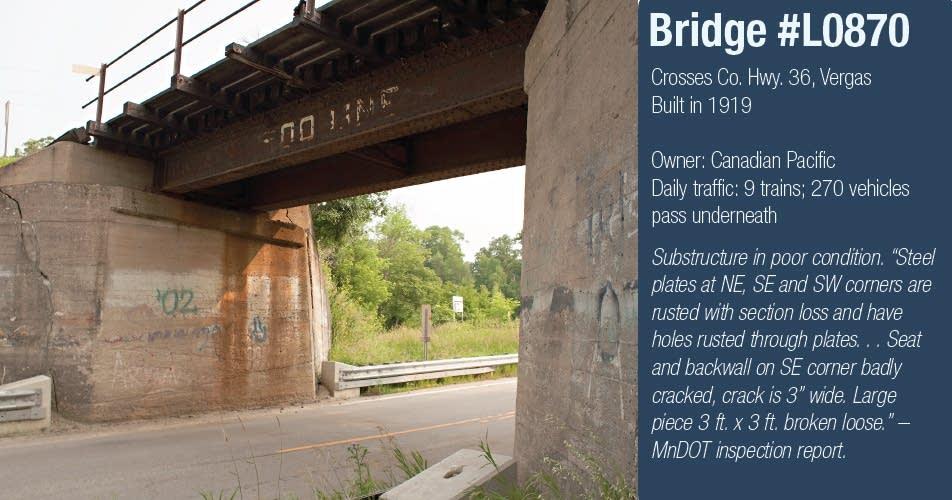 Bridge over Co. Hwy. 36