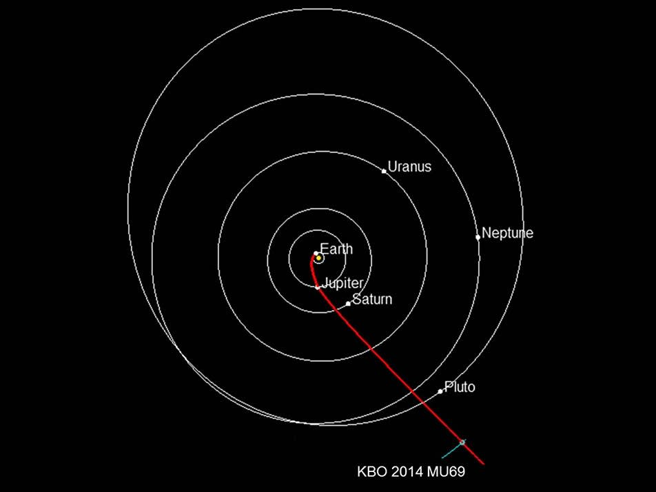 Path to 2014 MU69