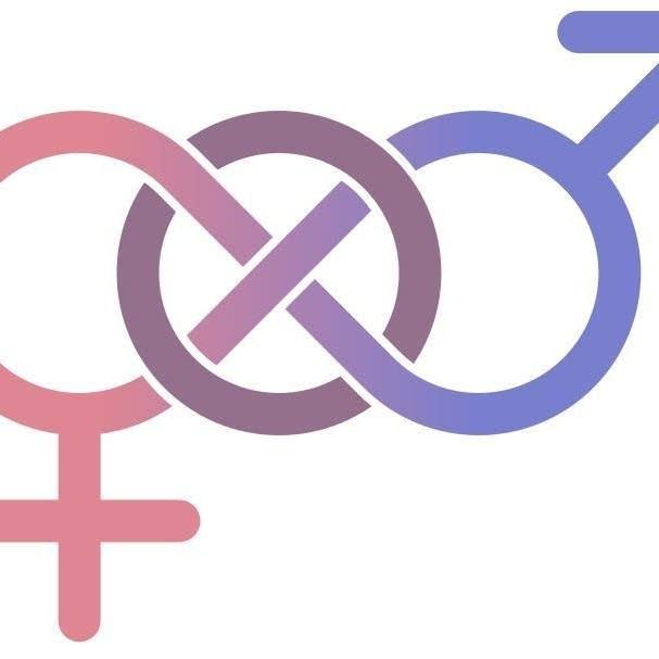 Gender signs entangled