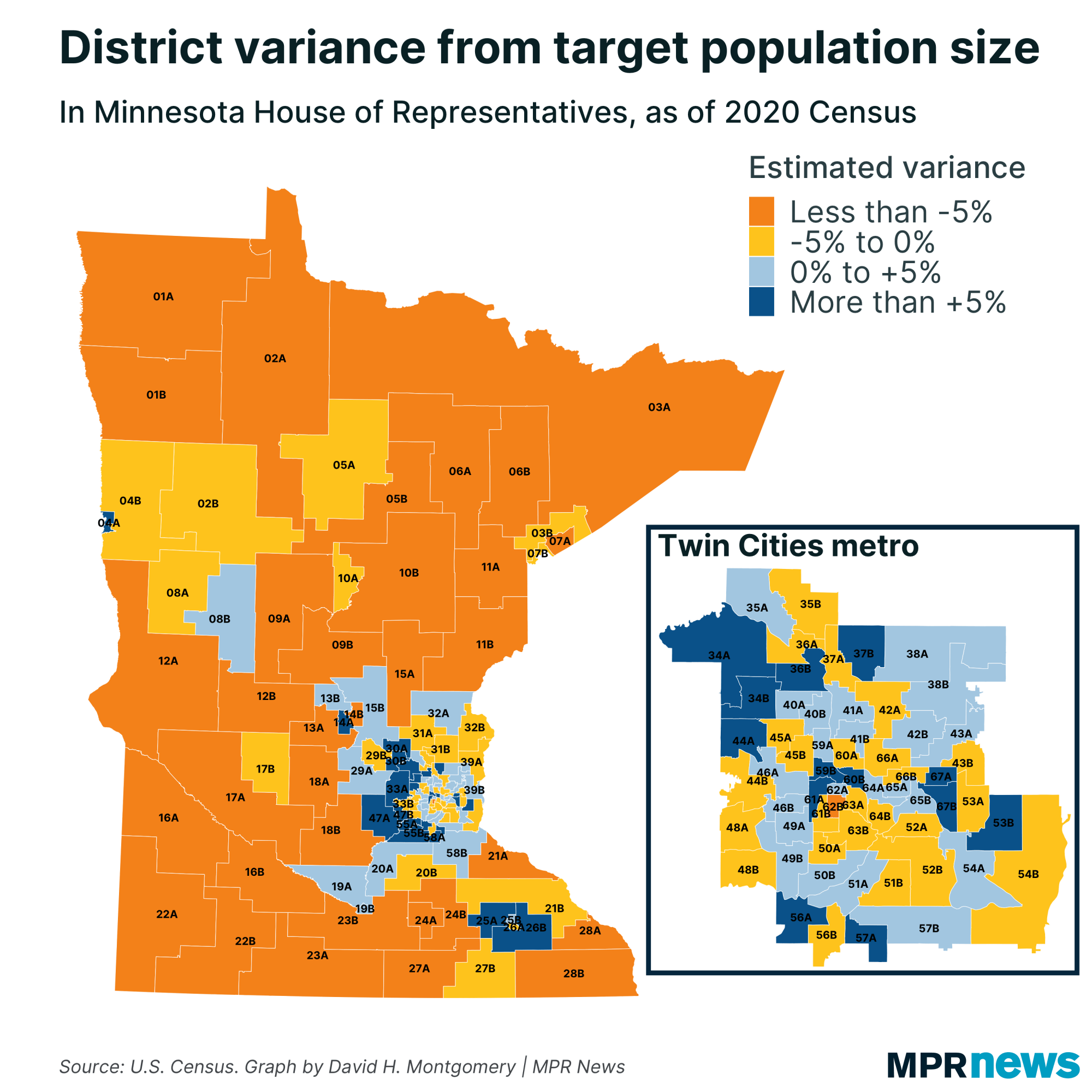 district variance from target population size