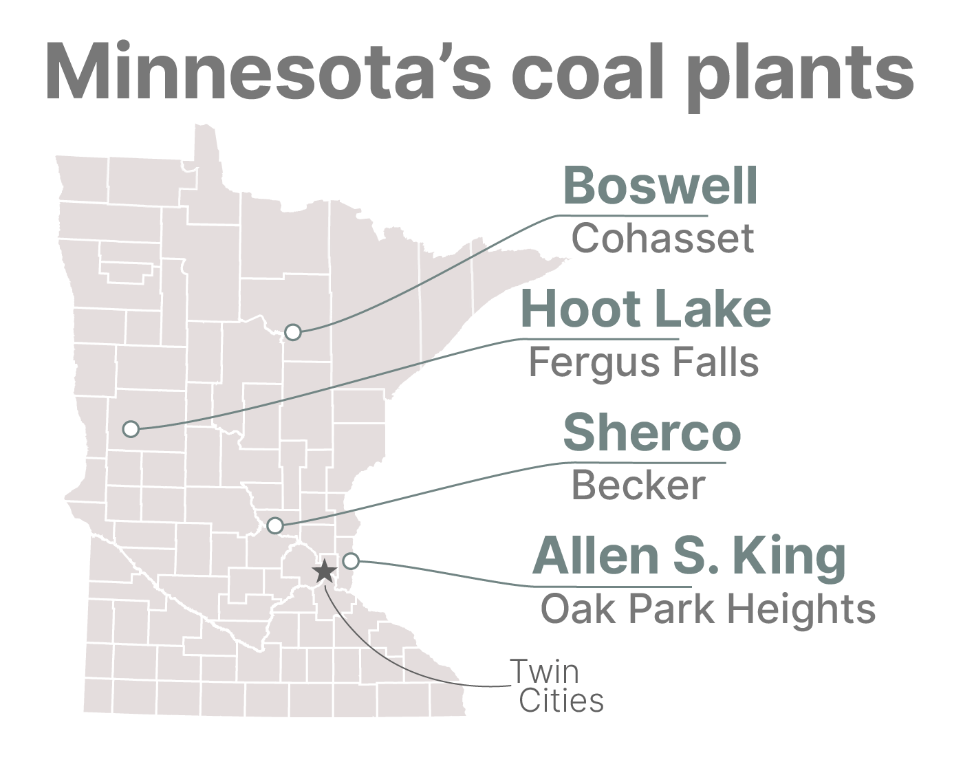 Utility operated coal power plants in Minnesota