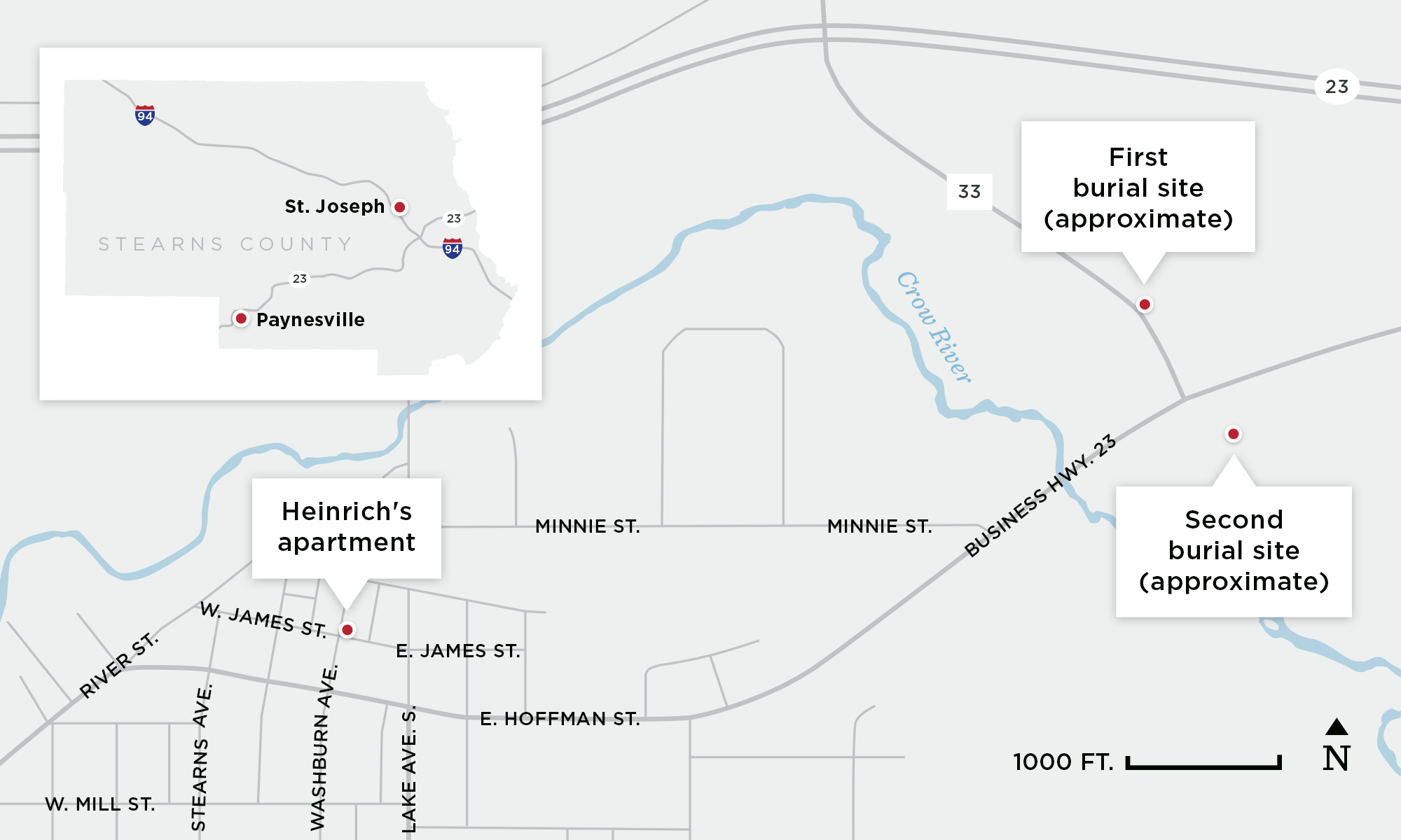 Wetterling burial sites