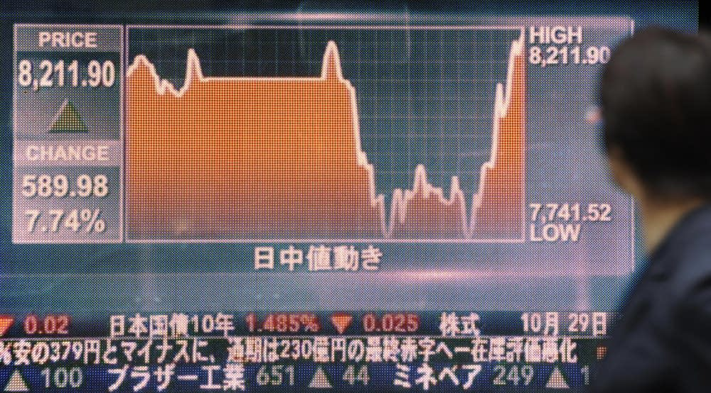 Nikkei stock index