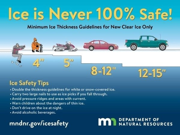 ice-thickness-guidelines-mndnr