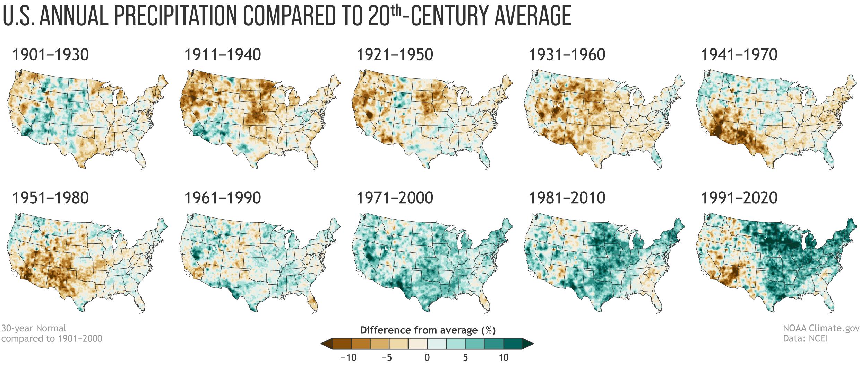 30-year US precipitation normals since 1900