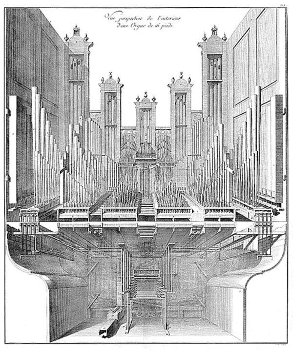 Interior view of a pipe organ
