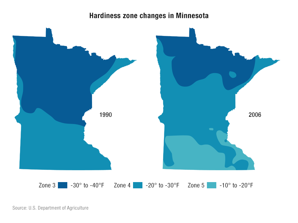 Hardiness zone changes