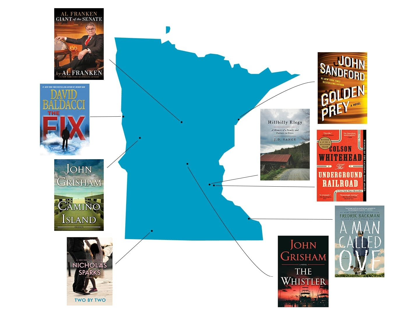 What Minnesota S Reading The Most Popular Library Books Mpr News
