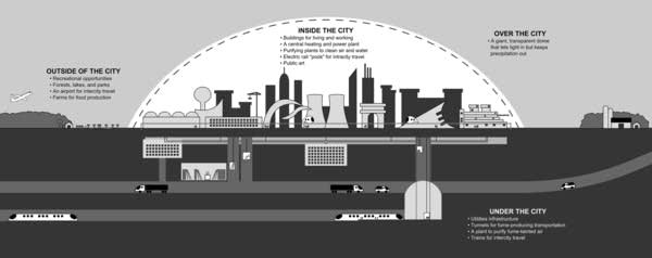 A sketch of Athelstan Spilhaus' Experimental City plan.