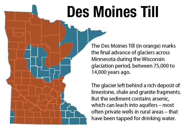 Des Moines glacial till