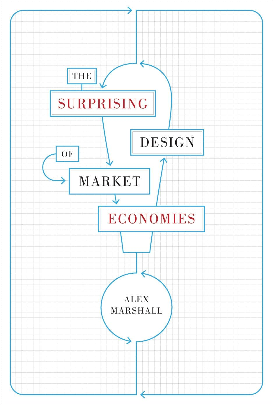 'The Surprising Design of Market Economies'