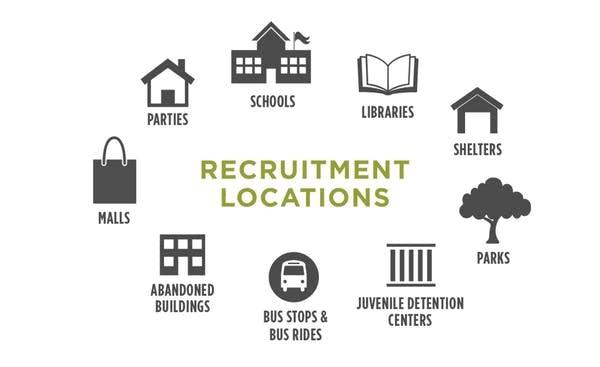 Recruitment locations for minor girls