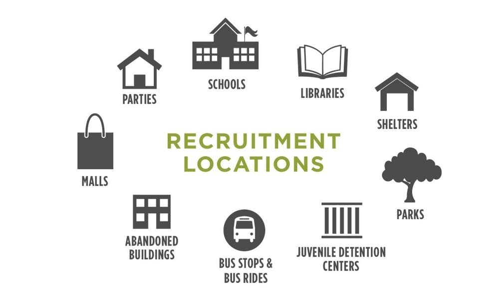 Recruitment locations for minor girls