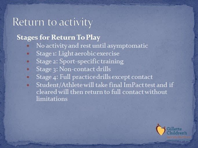 Stages for return to play