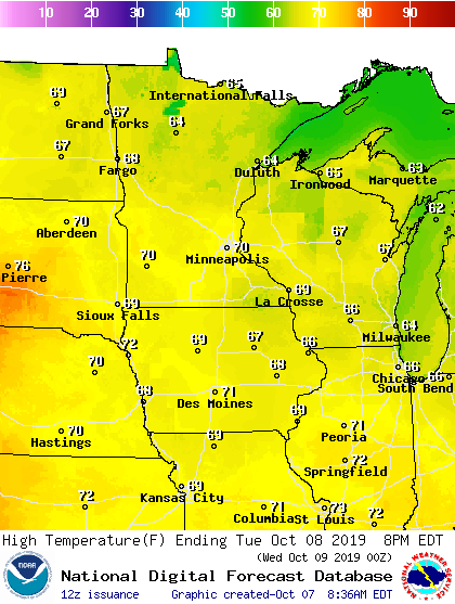 High temperature forecast Tuesday