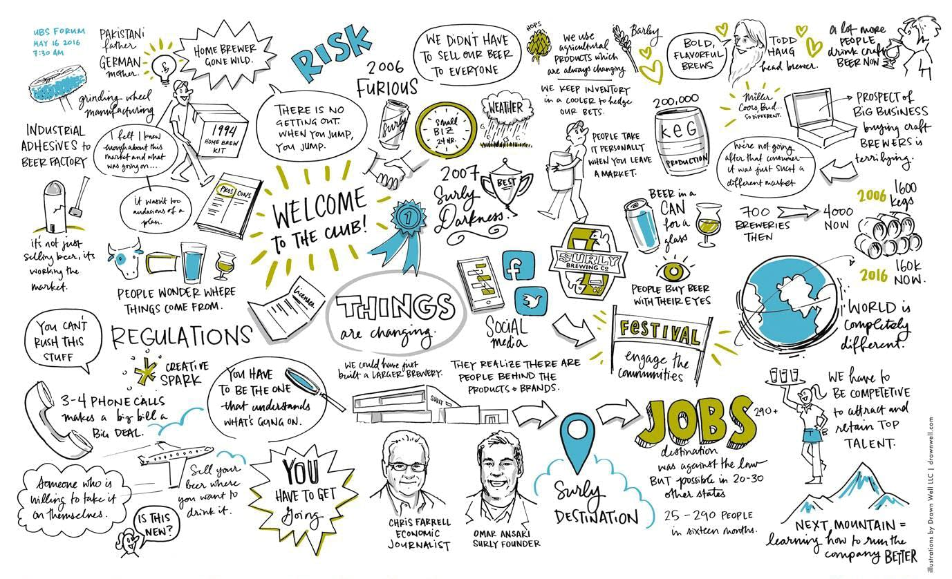Sketch notes for the conversation with Omar Ansari